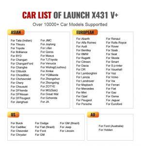 x431 v+ Охват по маркам и моделям автомобилей